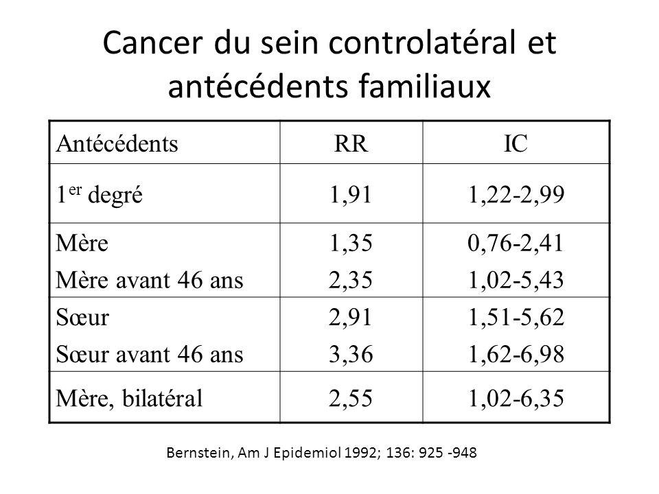 Cancer du sein controlatéral et antécédents familiaux AntécédentsRRIC 1 er degré1,911,22-2,99 Mère Mère avant 46 ans 1,35 2,35 0,76-2,41 1,02-5,43 Sœu