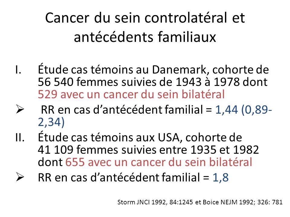 Cancer du sein controlatéral et antécédents familiaux I.Étude cas témoins au Danemark, cohorte de 56 540 femmes suivies de 1943 à 1978 dont 529 avec u