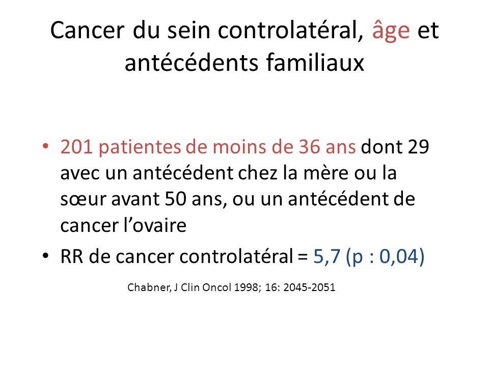 Cancer du sein controlatéral, âge et antécédents familiaux 201 patientes de moins de 36 ans dont 29 avec un antécédent chez la mère ou la sœur avant 5