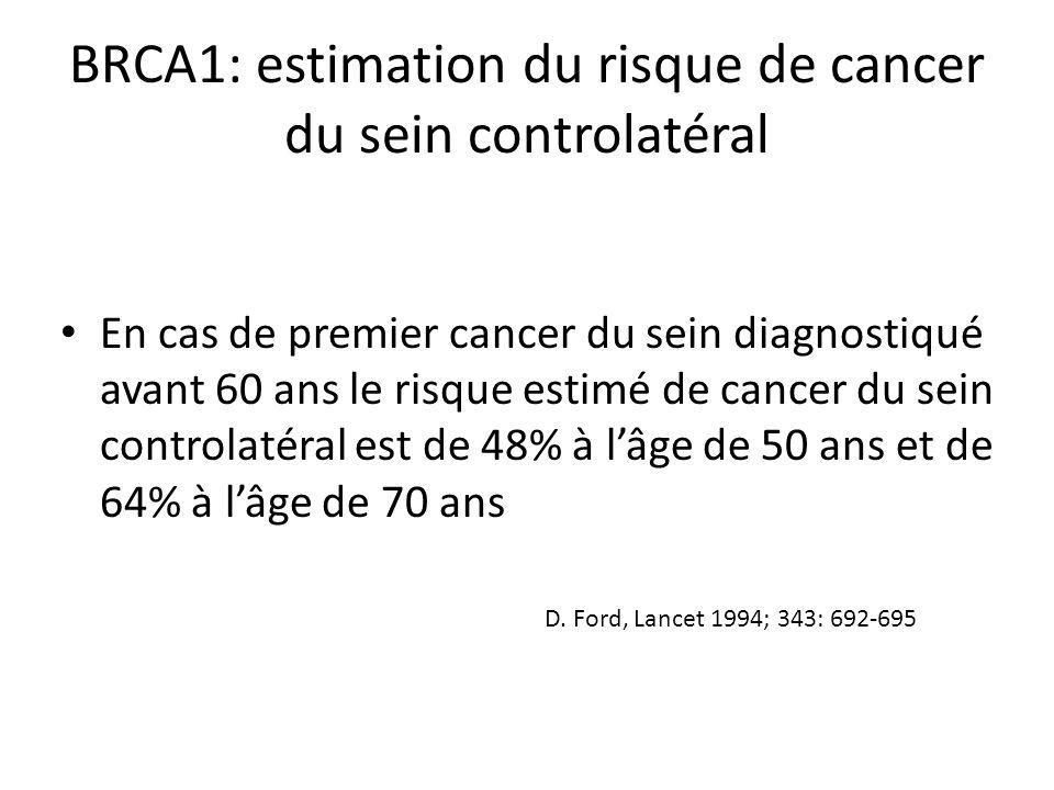 BRCA1: estimation du risque de cancer du sein controlatéral En cas de premier cancer du sein diagnostiqué avant 60 ans le risque estimé de cancer du s