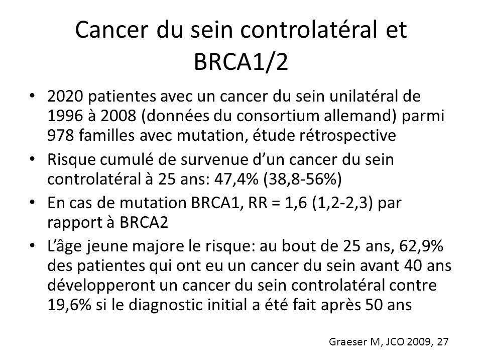Cancer du sein controlatéral et BRCA1/2 2020 patientes avec un cancer du sein unilatéral de 1996 à 2008 (données du consortium allemand) parmi 978 fam