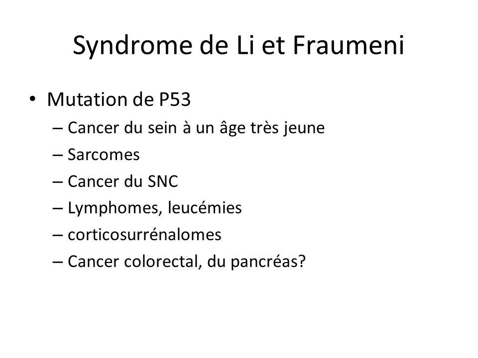 Syndrome de Li et Fraumeni Mutation de P53 – Cancer du sein à un âge très jeune – Sarcomes – Cancer du SNC – Lymphomes, leucémies – corticosurrénalome