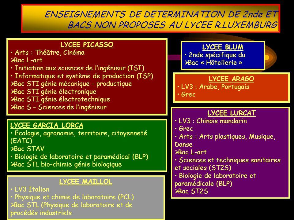 ENSEIGNEMENTS DE DETERMINATION DE 2nde ET BACS NON PROPOSES AU LYCEE R.LUXEMBURG LYCEE ARAGO LV3 : Arabe, Portugais Grec LYCEE LURCAT LV3 : Chinois ma