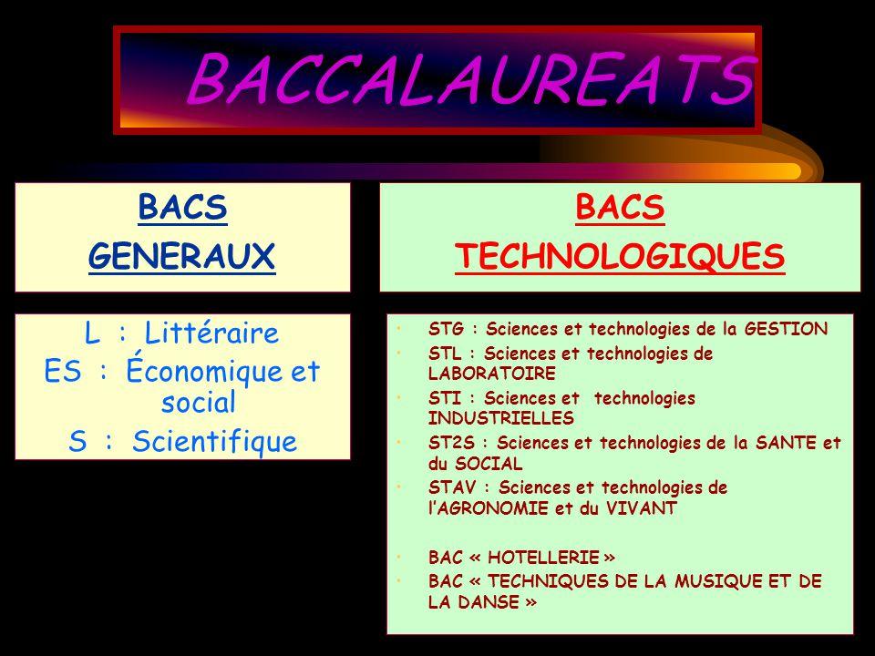 BACS GENERAUX BACS TECHNOLOGIQUES BACCALAUREATS L : Littéraire ES : Économique et social S : Scientifique STG : Sciences et technologies de la GESTION