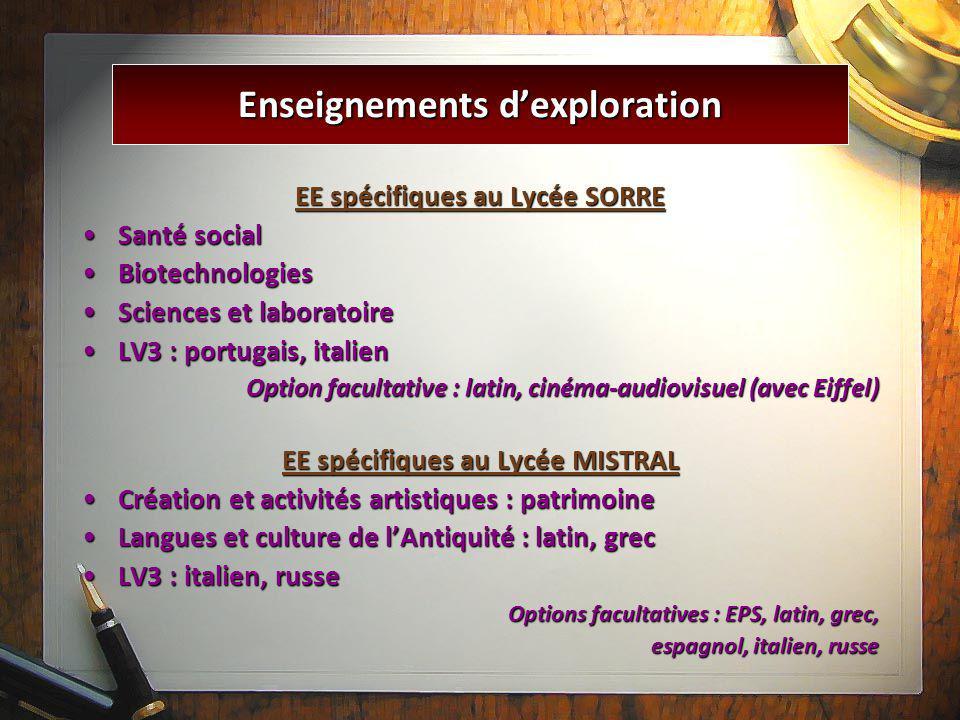 EE spécifiques au Lycée SORRE EE spécifiques au Lycée SORRE Santé socialSanté social BiotechnologiesBiotechnologies Sciences et laboratoireSciences et