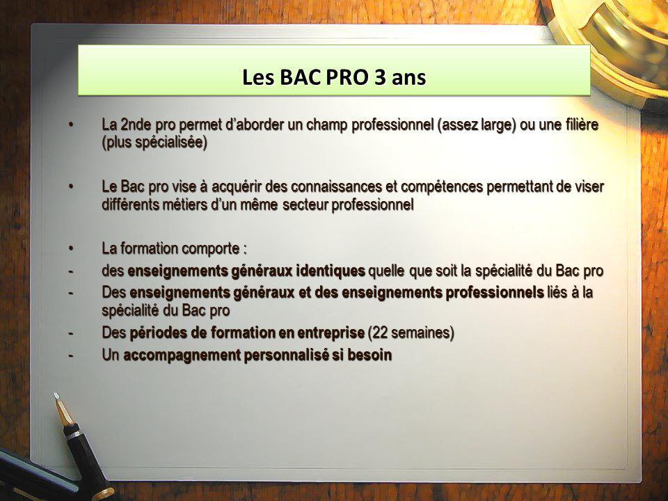 La 2nde pro permet d'aborder un champ professionnel (assez large) ou une filière (plus spécialisée)La 2nde pro permet d'aborder un champ professionnel