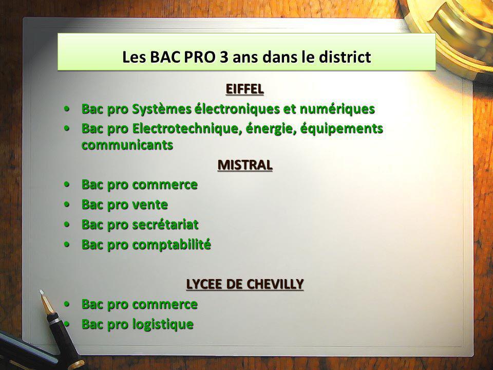EIFFEL Bac pro Systèmes électroniques et numériquesBac pro Systèmes électroniques et numériques Bac pro Electrotechnique, énergie, équipements communi