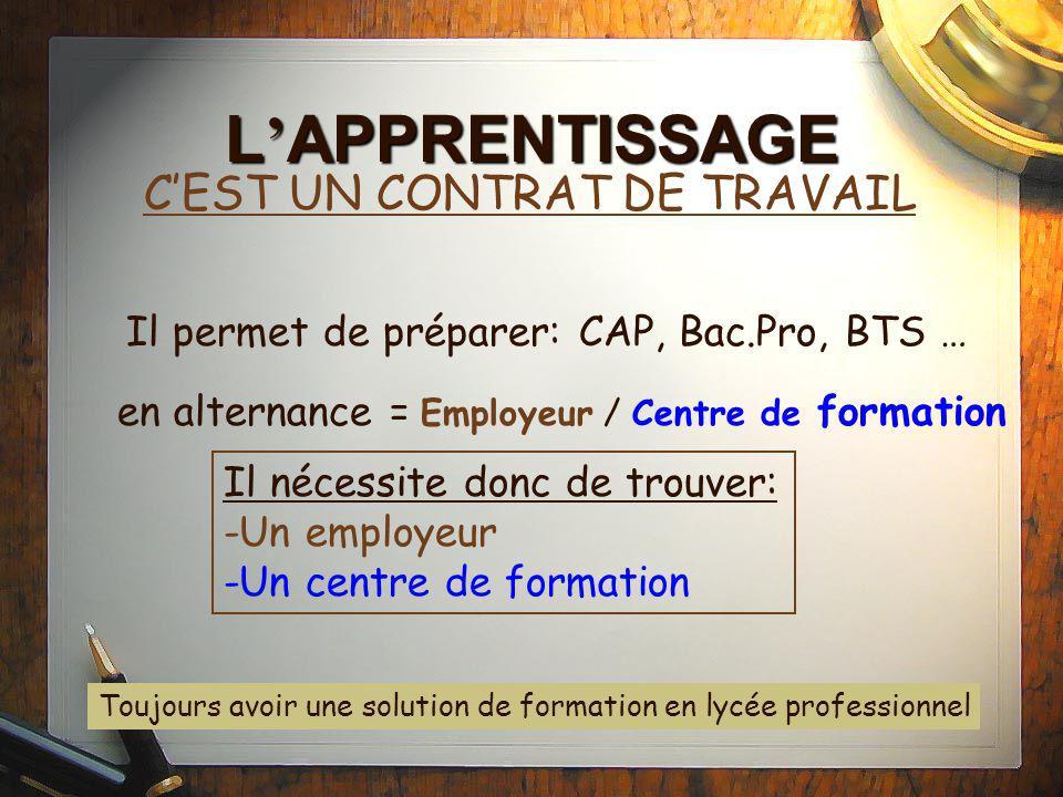 L ' APPRENTISSAGE en alternance = Employeur / Centre de formation Il permet de préparer: CAP, Bac.Pro, BTS … C'EST UN CONTRAT DE TRAVAIL Il nécessite
