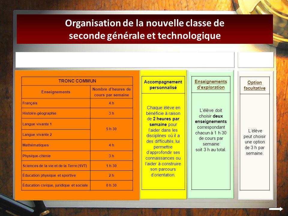 Organisation de la nouvelle classe de seconde générale et technologique ENSEIGNEMENTS OBLIGATOIRES : 28 h 30 ENSEIGNEMENT OPTIONNEL TRONC COMMUN Ensei
