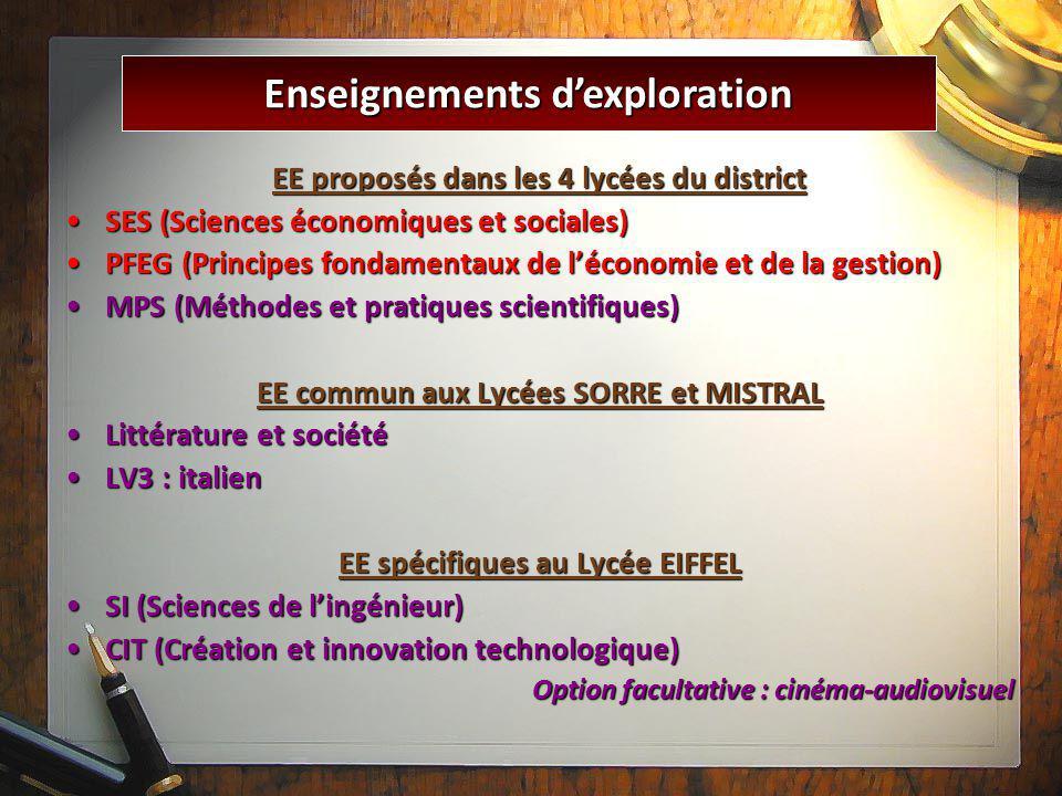 EE proposés dans les 4 lycées du district EE proposés dans les 4 lycées du district SES (Sciences économiques et sociales)SES (Sciences économiques et