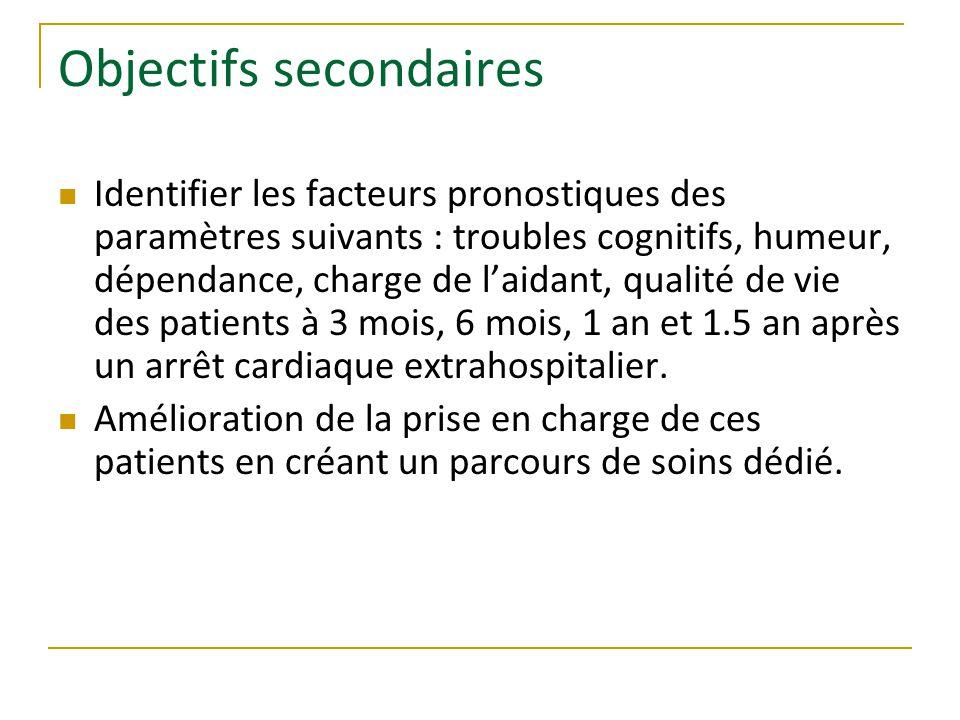 Objectifs secondaires Identifier les facteurs pronostiques des paramètres suivants : troubles cognitifs, humeur, dépendance, charge de l'aidant, qualité de vie des patients à 3 mois, 6 mois, 1 an et 1.5 an après un arrêt cardiaque extrahospitalier.