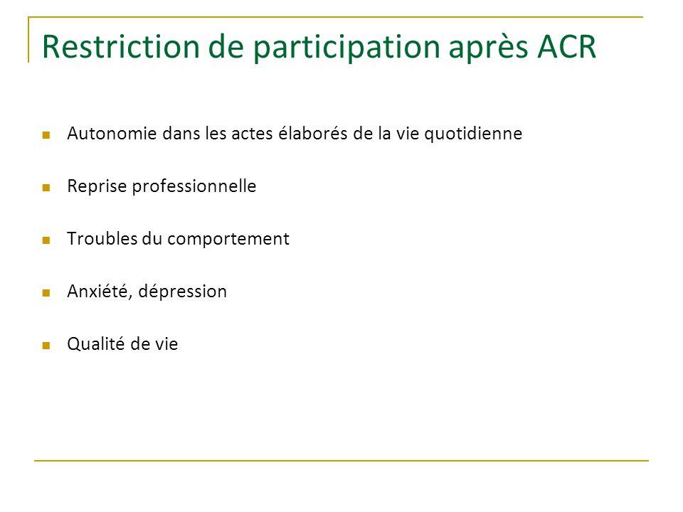 Restriction de participation après ACR Autonomie dans les actes élaborés de la vie quotidienne Reprise professionnelle Troubles du comportement Anxiété, dépression Qualité de vie