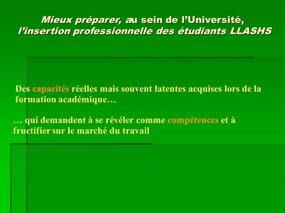 Mieux préparer, au sein de l'Université, l'insertion professionnelle des étudiants LLASHS Des capacités réelles mais souvent latentes acquises lors de