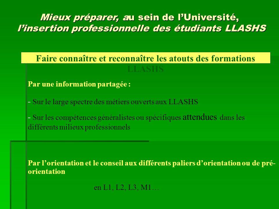 Faire connaître et reconnaître les atouts des formations LLASHS Par une information partagée : - Sur le large spectre des métiers ouverts aux LLASHS - Sur les compétences généralistes ou spécifiques attendues dans les différents milieux professionnels Mieux préparer, au sein de l'Université, l'insertion professionnelle des étudiants LLASHS Par l'orientation et le conseil aux différents paliers d'orientation ou de pré- orientation en L1, L2, L3, M1…