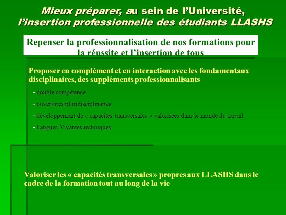 Proposer en complément et en interaction avec les fondamentaux disciplinaires, des suppléments professionnalisants - double compétence - ouvertures pl