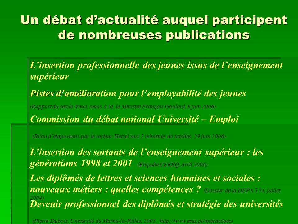 Un débat d'actualité auquel participent de nombreuses publications L'insertion professionnelle des jeunes issus de l'enseignement supérieur (avis du C
