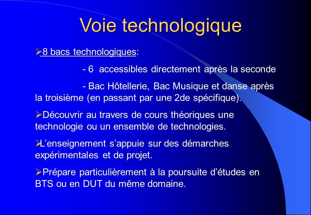 Voie technologique  8 bacs technologiques: - 6 accessibles directement après la seconde - Bac Hôtellerie, Bac Musique et danse après la troisième (en