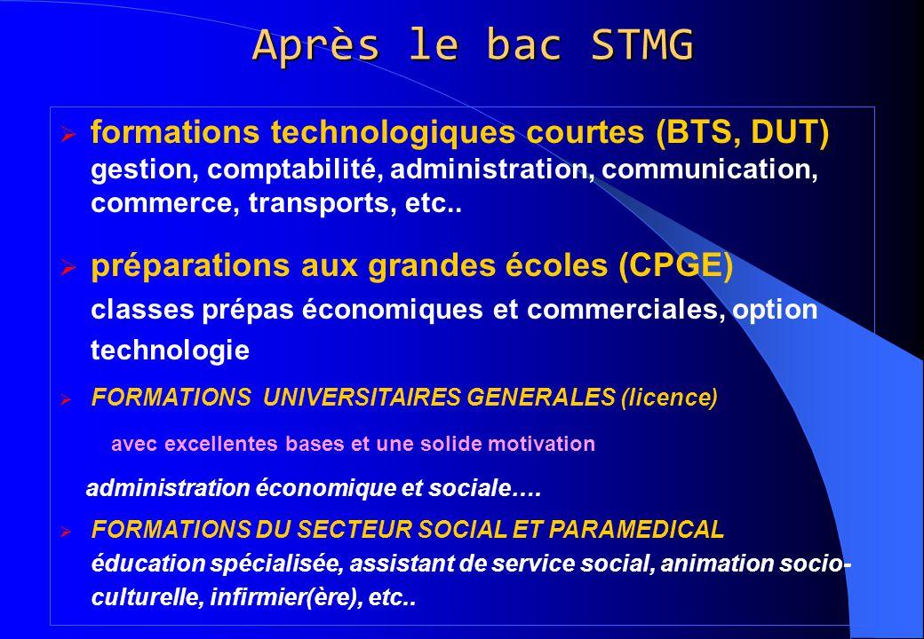 Après le bac STMG  formations technologiques courtes (BTS, DUT) gestion, comptabilité, administration, communication, commerce, transports, etc..  p