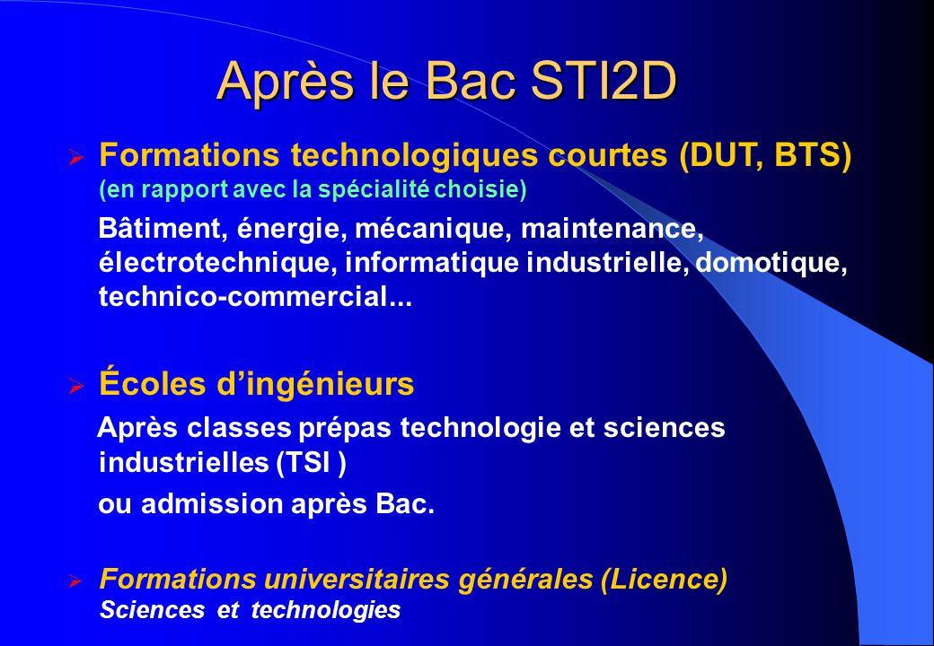  Formations technologiques courtes (DUT, BTS) (en rapport avec la spécialité choisie) Bâtiment, énergie, mécanique, maintenance, électrotechnique, in