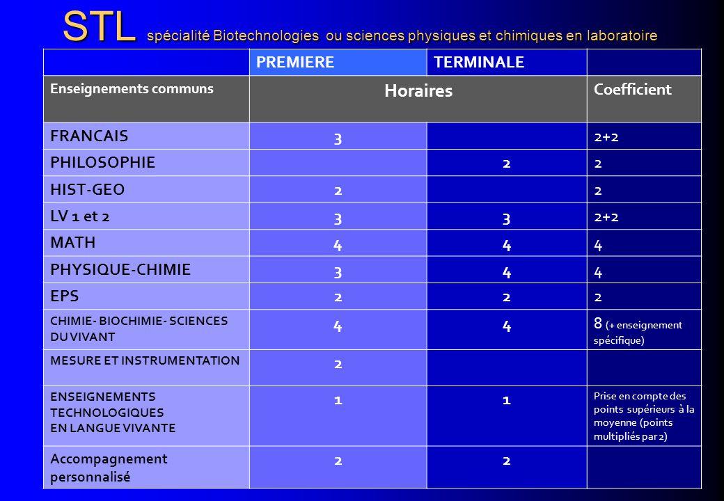 28 STL spécialité Biotechnologies ou sciences physiques et chimiques en laboratoire STL spécialité Biotechnologies ou sciences physiques et chimiques