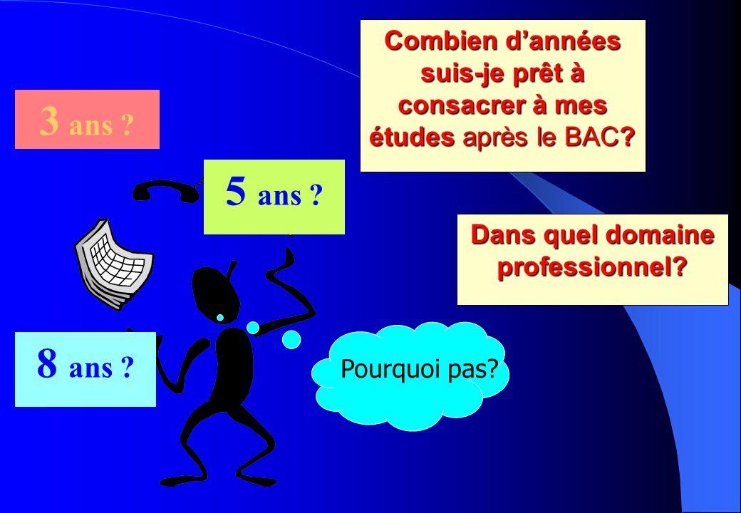 STMG STMG PREMIERETERMINALE Enseignements obligatoires Horaires Coefficients FRANCAIS34* (épreuve anticipée) PHILOSOPHIE22 HIST-GEO222 LV 1 et 24h305LV1:3/LV2: 2 MATH323 Sciences de gestion6 Points>10, multipliés par 2 Economie-droit445 EPS222 Management des organisations2h303 5 Accompagnement personnalisé 22