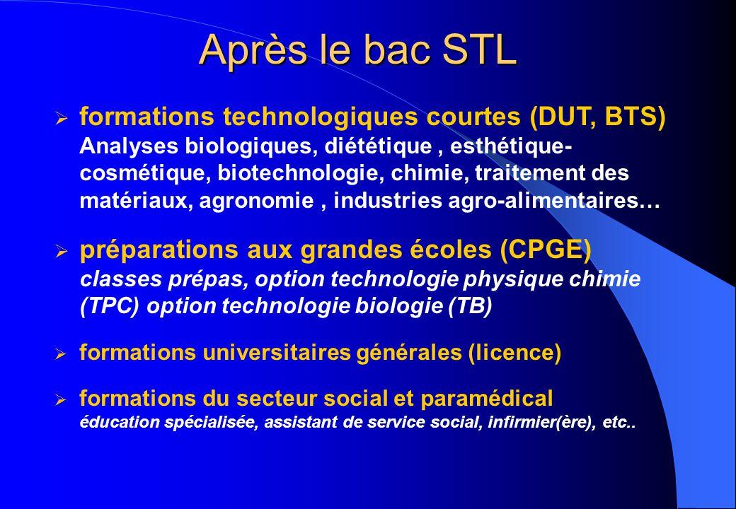 Après le bac STL  formations technologiques courtes (DUT, BTS) Analyses biologiques, diététique, esthétique- cosmétique, biotechnologie, chimie, trai