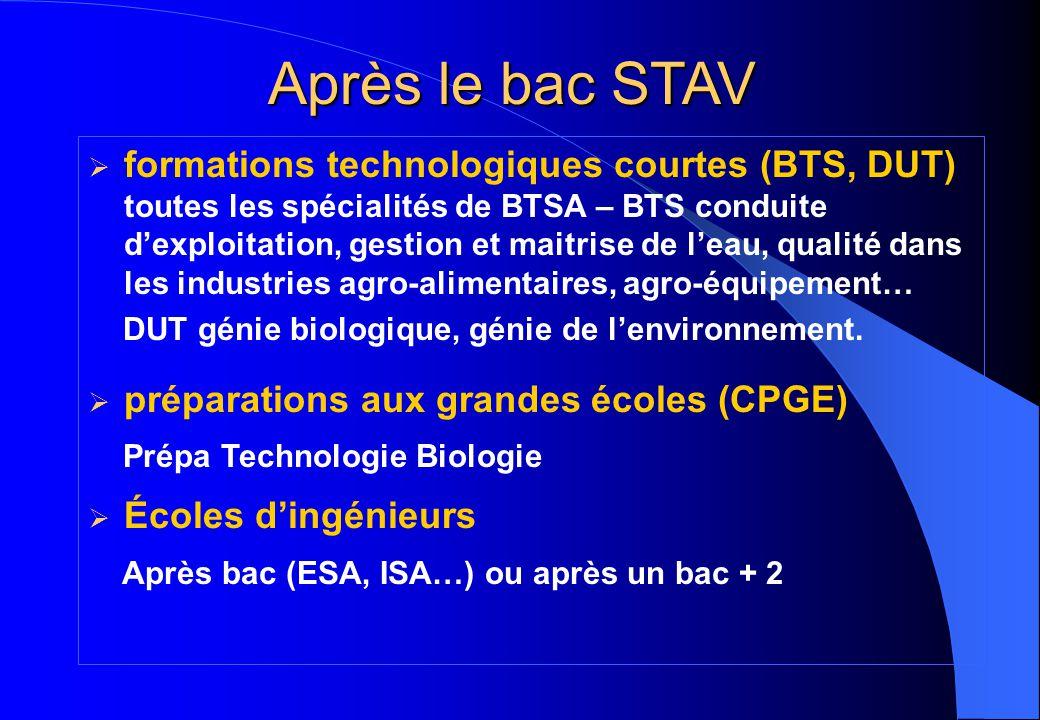 Après le bac STAV  formations technologiques courtes (BTS, DUT) toutes les spécialités de BTSA – BTS conduite d'exploitation, gestion et maitrise de