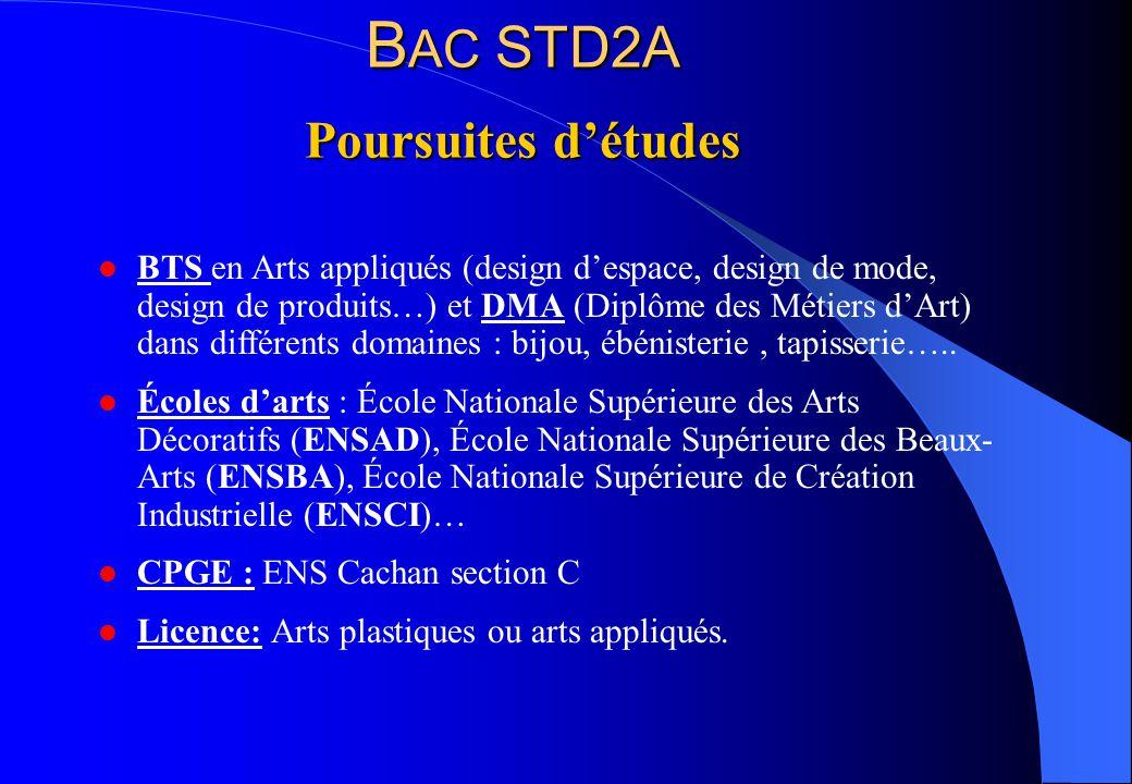 B AC STD2A Poursuites d'études l BTS en Arts appliqués (design d'espace, design de mode, design de produits…) et DMA (Diplôme des Métiers d'Art) dans