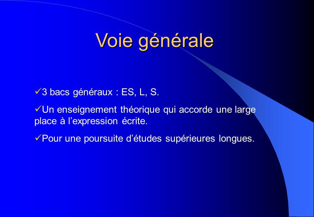 Voie générale 3 bacs généraux : ES, L, S. Un enseignement théorique qui accorde une large place à l'expression écrite. Pour une poursuite d'études sup