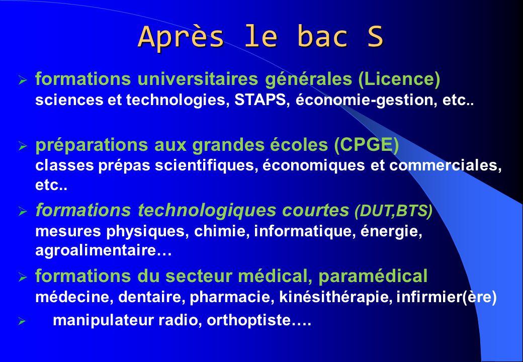 Après le bac S  formations universitaires générales (Licence) sciences et technologies, STAPS, économie-gestion, etc..  préparations aux grandes éco