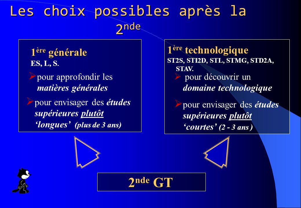 Voie générale 3 bacs généraux : ES, L, S.