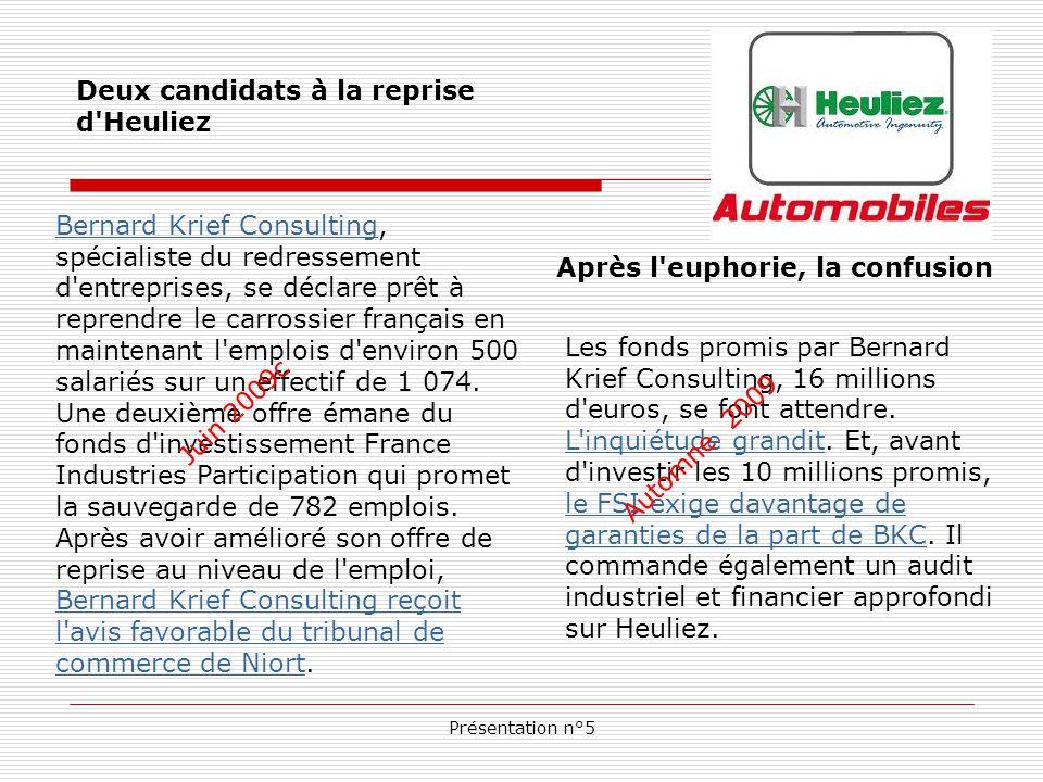 Mars 2009 : Heuliez doit trouver 45 millions d euros pour survivre Présentation n°5 Le gouvernement finit par accepter d investir 10 millions d euros dans l équipementier.