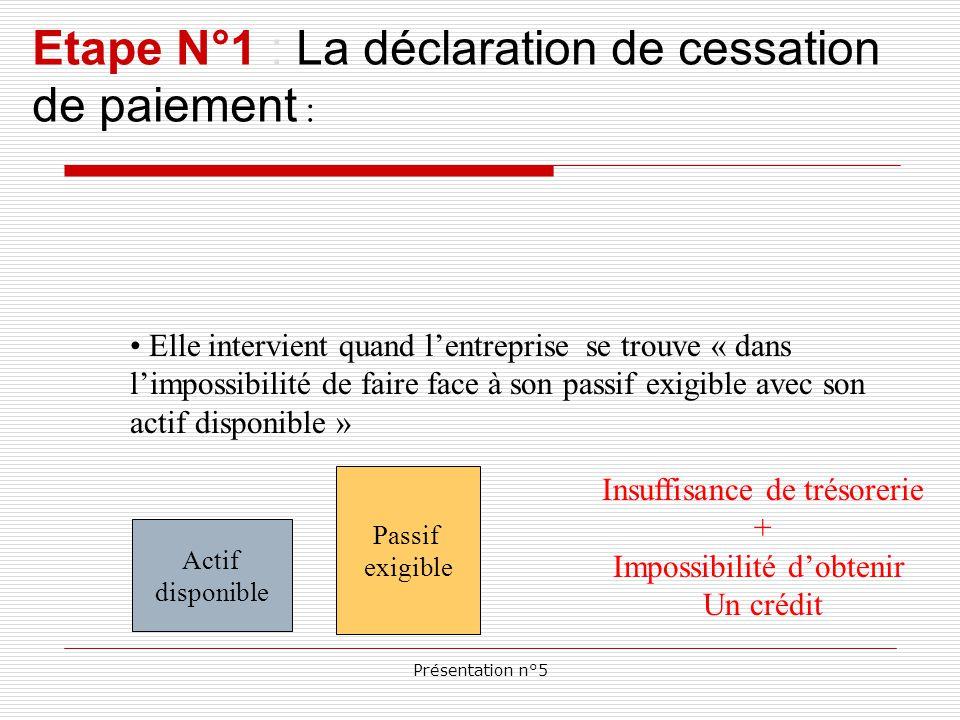 Présentation n°5 Etape N°1 : La déclaration de cessation de paiement : Elle intervient quand l'entreprise se trouve « dans l'impossibilité de faire face à son passif exigible avec son actif disponible » Actif disponible Passif exigible Insuffisance de trésorerie + Impossibilité d'obtenir Un crédit