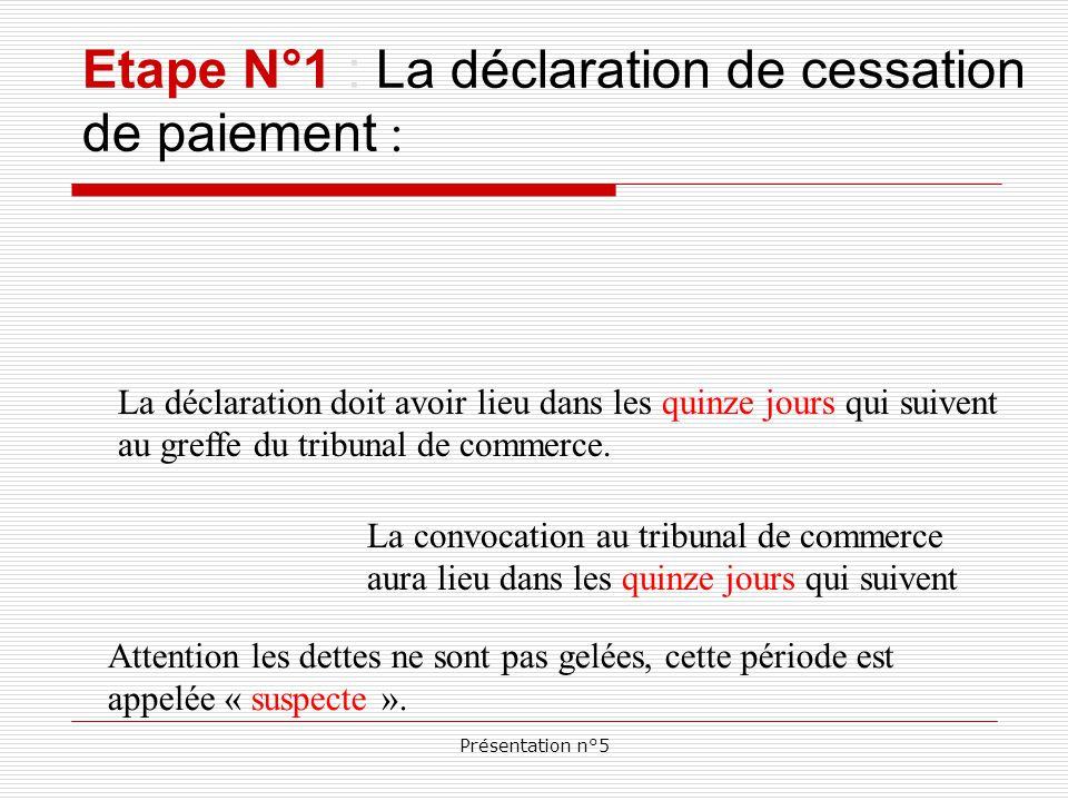Présentation n°5 Etape N°1 : La déclaration de cessation de paiement : La déclaration doit avoir lieu dans les quinze jours qui suivent au greffe du tribunal de commerce.