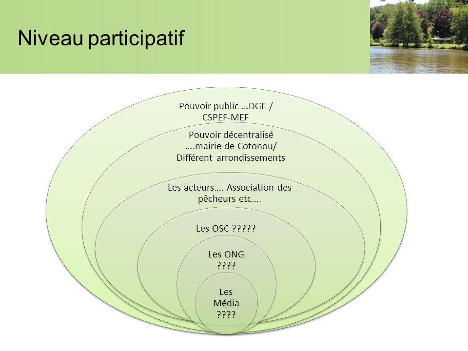 Niveau participatif Pouvoir public …DGE / CSPEF-MEF Pouvoir décentralisé ….mairie de Cotonou/ Différent arrondissements Les acteurs….