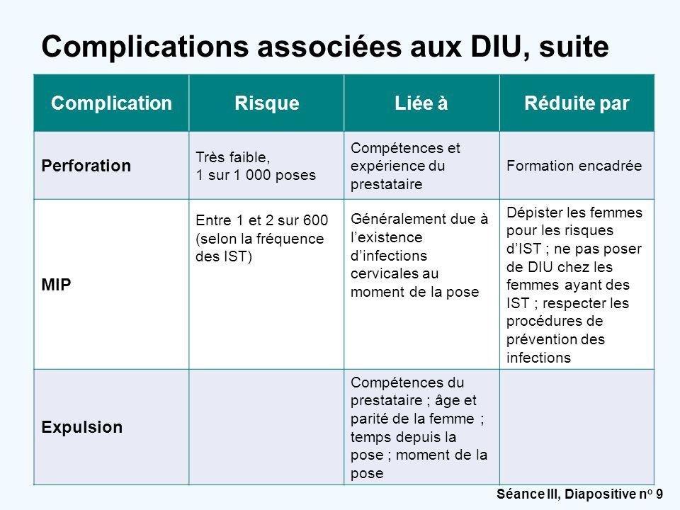 Séance III, Diapositive n o 9 Complications associées aux DIU, suite ComplicationRisqueLiée àRéduite par Perforation Très faible, 1 sur 1 000 poses Co