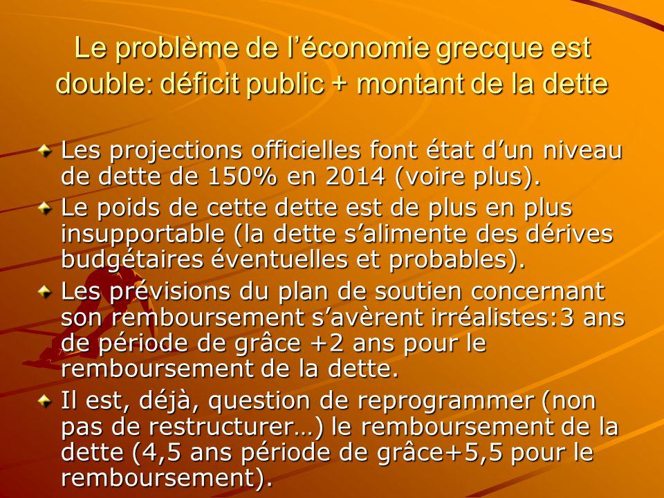 Comparaison des 2 schémas de remboursement Schéma 2013 2014 2015 2016 TOTAL actuel de remboursement 6,1 28,6 43,0 26,1 104 Schéma de remboursement Après reprogram- mation - 1,8 8,2 14,1 24,2 en milliards d'euros