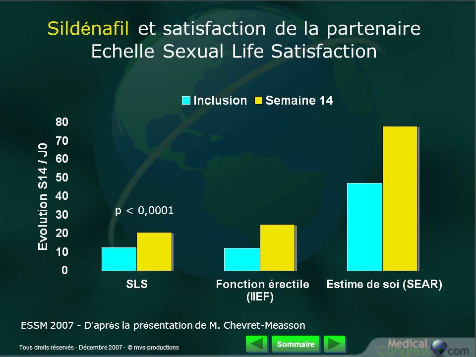 Tous droits réservés - Décembre 2007 - © mvs-productions Sild é nafil et satisfaction de la partenaire Echelle Sexual Life Satisfaction p < 0,0001 ESSM 2007 - D ' apr è s la pr é sentation de M.