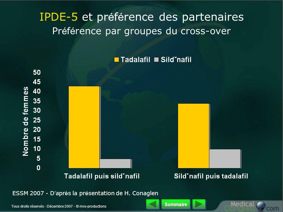 Tous droits réservés - Décembre 2007 - © mvs-productions IPDE-5 et pr é f é rence des partenaires Pr é f é rence par groupes du cross-over ESSM 2007 - D ' apr è s la pr é sentation de H.