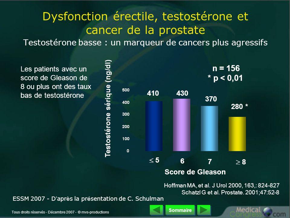 Tous droits réservés - Décembre 2007 - © mvs-productions Dysfonction érectile, testostérone et cancer de la prostate Testostérone basse : un marqueur de cancers plus agressifs Les patients avec un score de Gleason de 8 ou plus ont des taux bas de testostérone  5 5 7 6 410 370 430 n = 156 * p < 0,01  8 8 280 * Testostérone sérique (ng/dl) Score de Gleason Hoffman MA, et al.