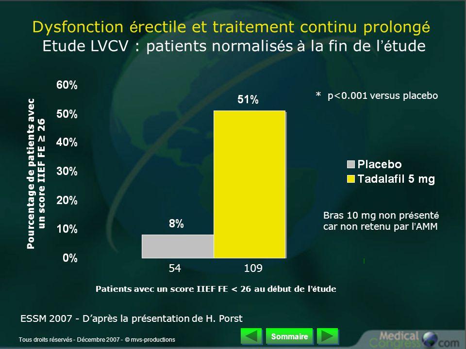 Tous droits réservés - Décembre 2007 - © mvs-productions Pourcentage de patients avec un score IIEF FE ≥ 26 54109 Patients avec un score IIEF FE < 26 au d é but de l 'é tude Dysfonction é rectile et traitement continu prolong é Etude LVCV : patients normalis é s à la fin de l 'é tude * p<0.001 versus placebo Bras 10 mg non pr é sent é car non retenu par l ' AMM ESSM 2007 - D'après la présentation de H.