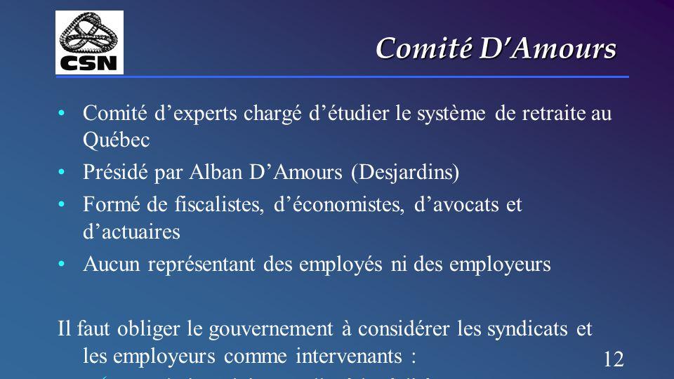 12 Comité D'Amours Comité d'experts chargé d'étudier le système de retraite au Québec Présidé par Alban D'Amours (Desjardins) Formé de fiscalistes, d'
