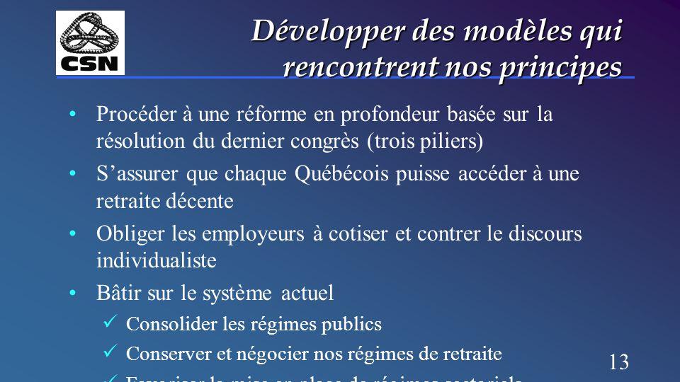 13 Développer des modèles qui rencontrent nos principes Procéder à une réforme en profondeur basée sur la résolution du dernier congrès (trois piliers