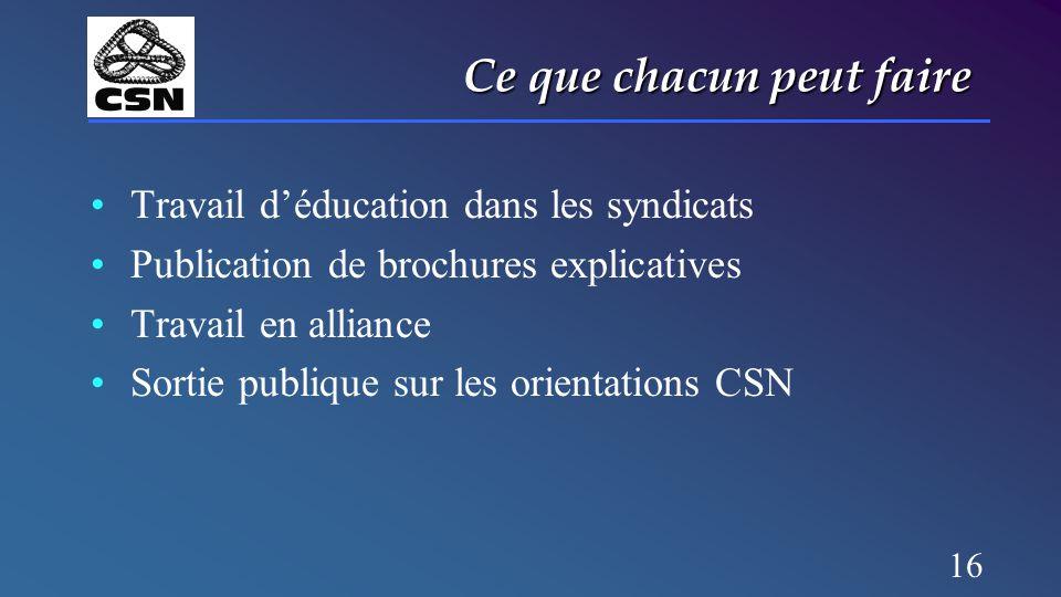 16 Ce que chacun peut faire Travail d'éducation dans les syndicats Publication de brochures explicatives Travail en alliance Sortie publique sur les orientations CSN