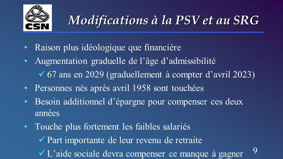 9 Modifications à la PSV et au SRG Raison plus idéologique que financière Augmentation graduelle de l'âge d'admissibilité 67 ans en 2029 (graduellemen