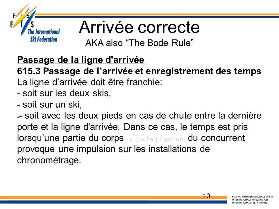 """Arrivée correcte AKA also """"The Bode Rule"""" 10 Passage de la ligne d'arrivée 615.3 Passage de l'arrivée et enregistrement des temps La ligne d'arrivée d"""