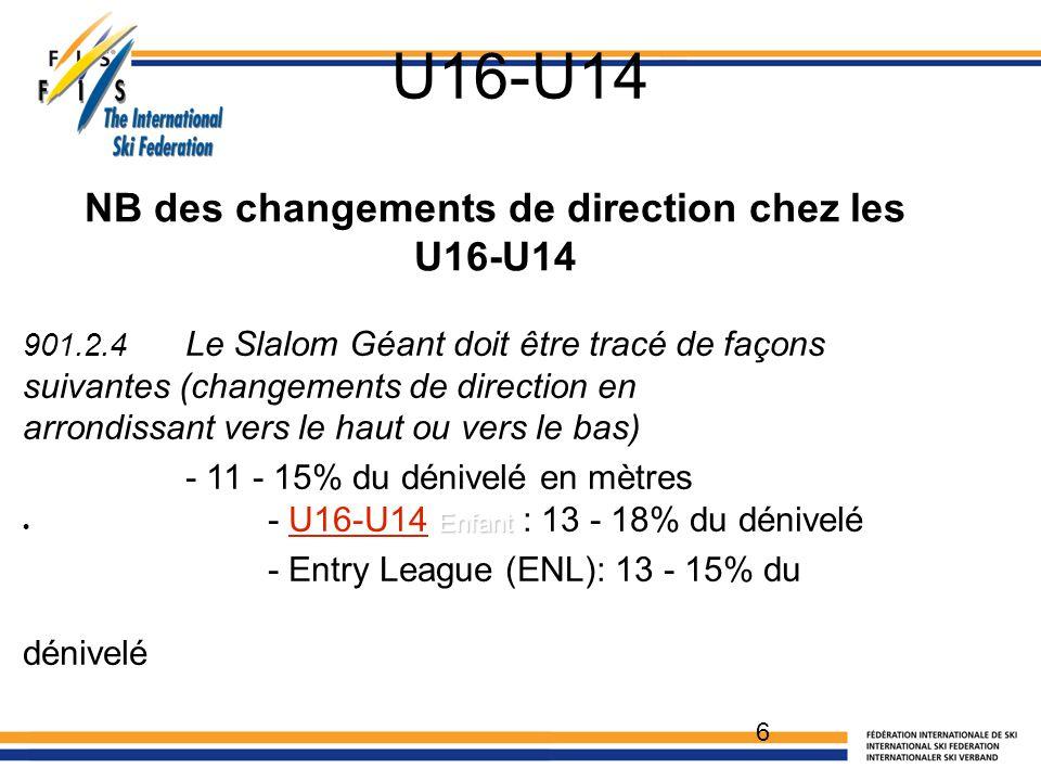 U16-U14 901.2.4 Le Slalom Géant doit être tracé de façons suivantes (changements de direction en arrondissant vers le haut ou vers le bas) - 11 - 15%