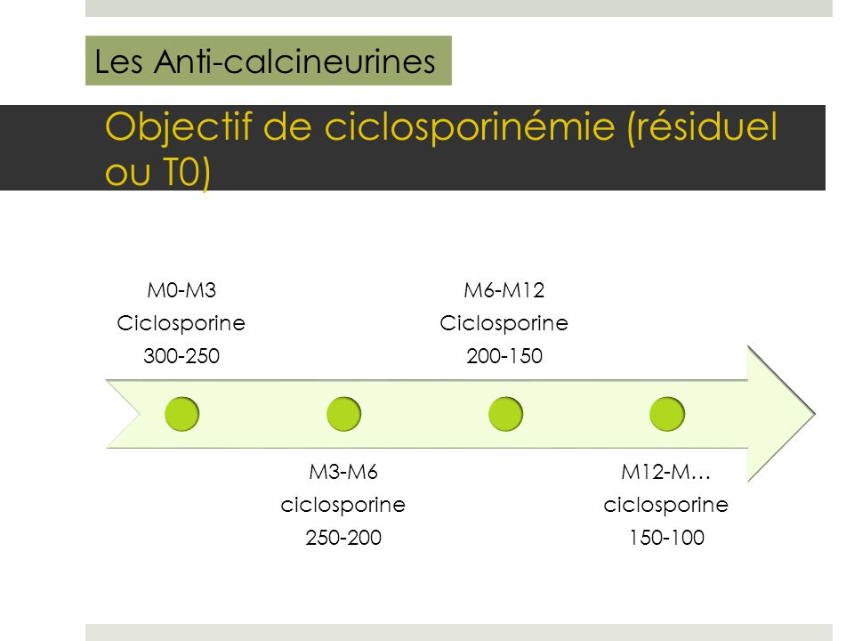 Objectif de ciclosporinémie (résiduel ou T0) M0-M3 Ciclosporine 300-250 M3-M6 ciclosporine 250-200 M6-M12 Ciclosporine 200-150 M12-M… ciclosporine 150