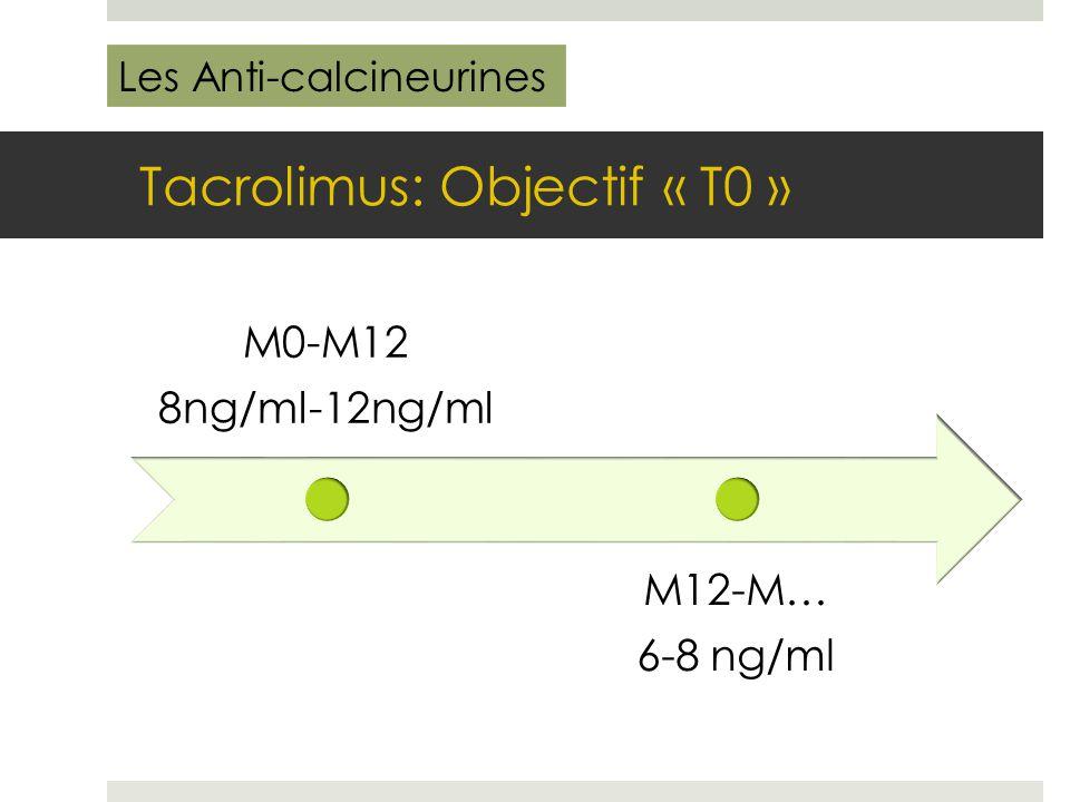 Tacrolimus: Objectif « T0 » Les Anti-calcineurines M0-M12 8ng/ml-12ng/ml M12-M… 6-8 ng/ml