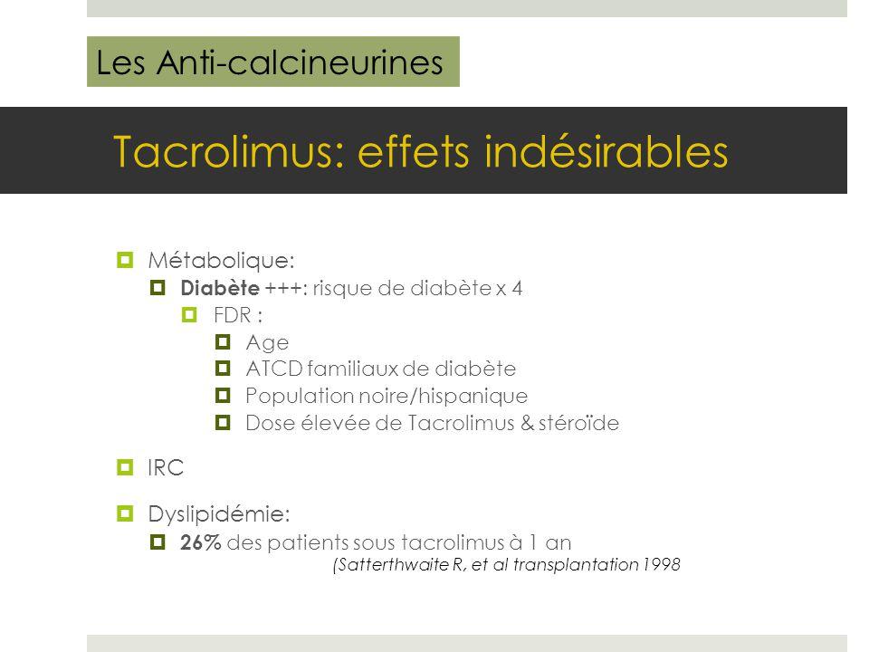Tacrolimus: effets indésirables  Métabolique:  Diabète +++: risque de diabète x 4  FDR :  Age  ATCD familiaux de diabète  Population noire/hispa